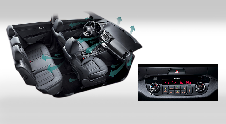 Kia Sportage Interior Automatic air conditioning with dual-zone control